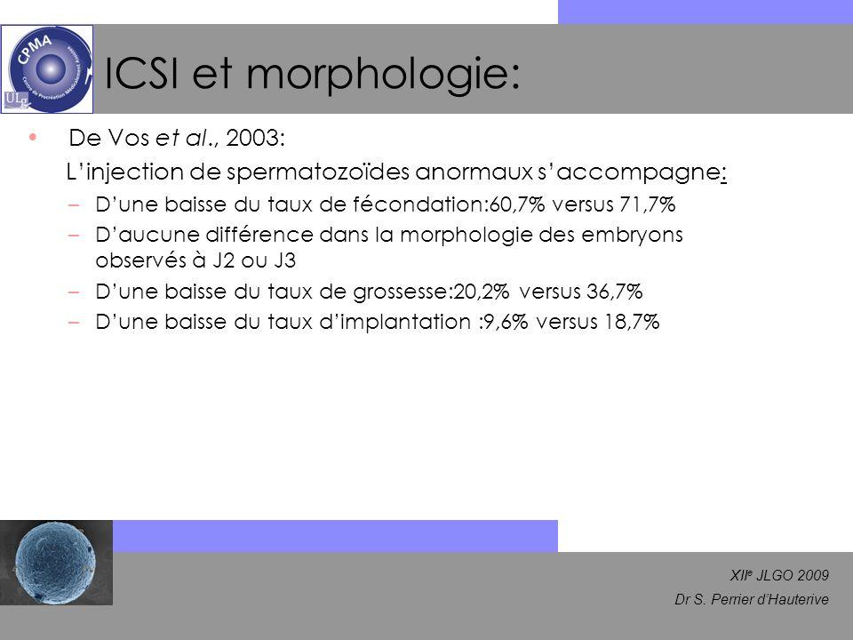 ICSI et morphologie: De Vos et al., 2003: