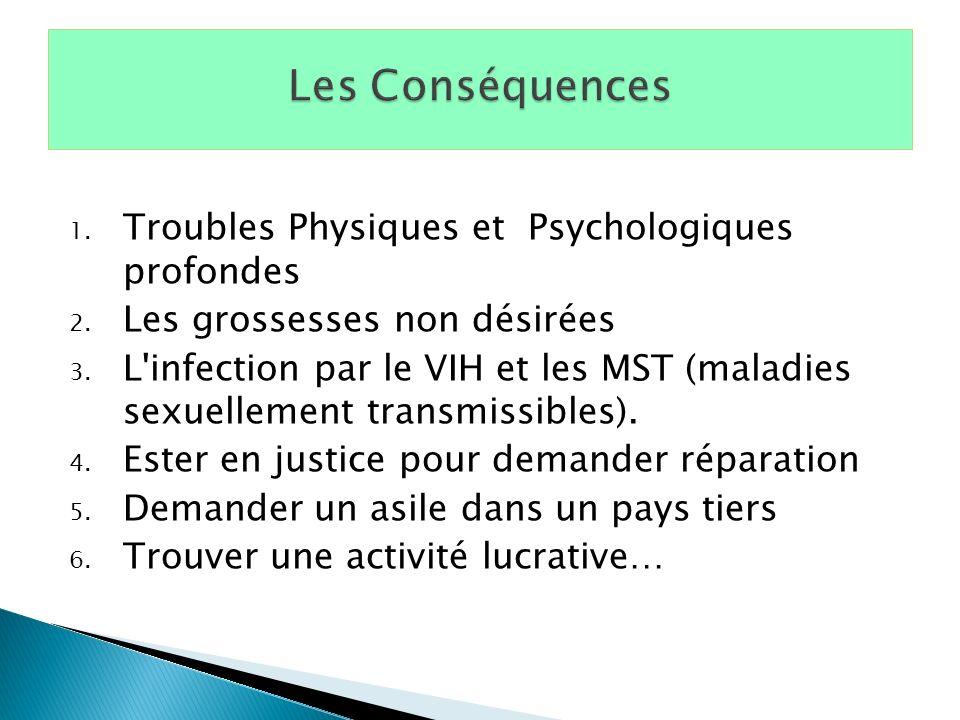Les Conséquences Troubles Physiques et Psychologiques profondes