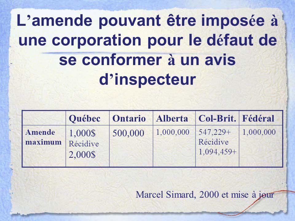 L'amende pouvant être imposée à une corporation pour le défaut de se conformer à un avis d'inspecteur