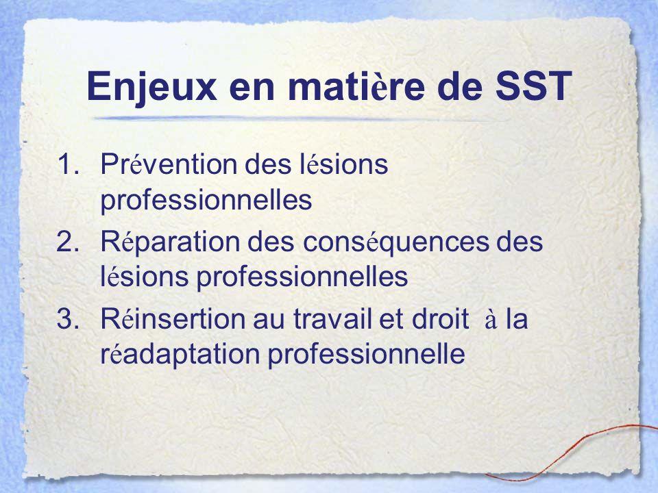Enjeux en matière de SST
