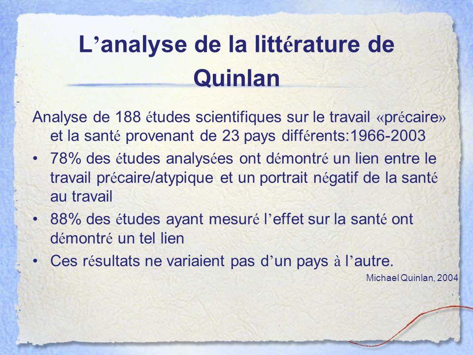 L'analyse de la littérature de Quinlan