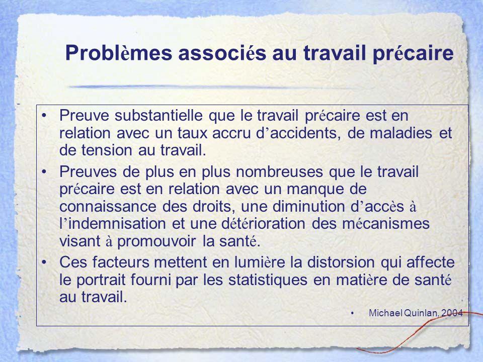 Problèmes associés au travail précaire