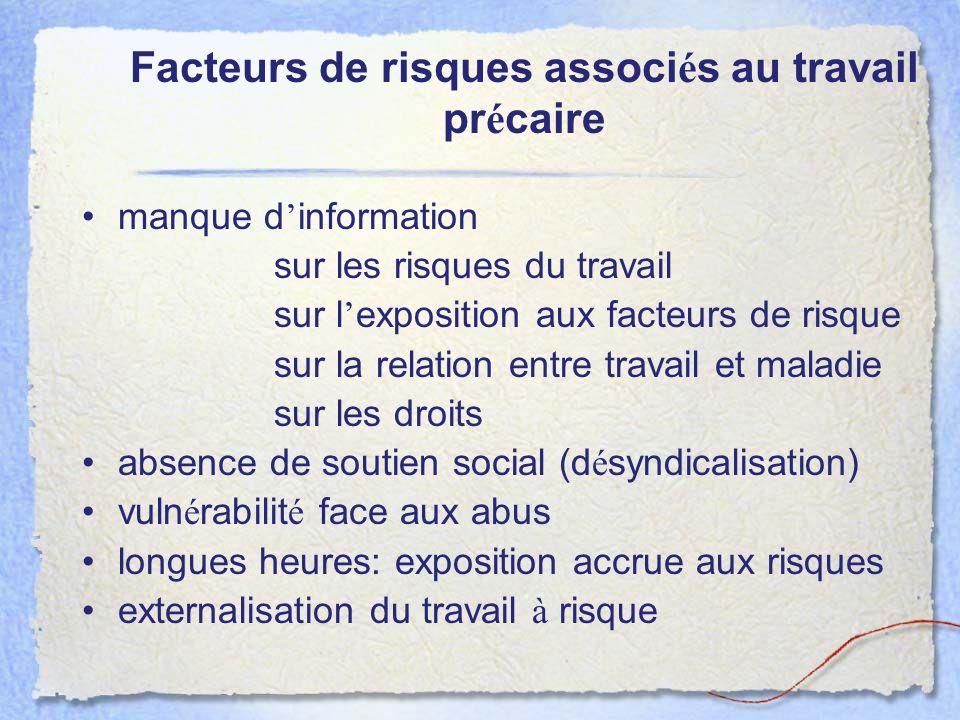 Facteurs de risques associés au travail précaire