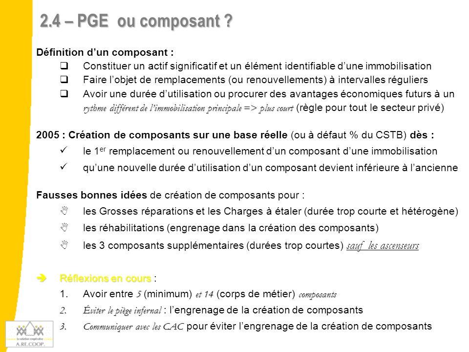 2.4 – PGE ou composant Définition d'un composant :