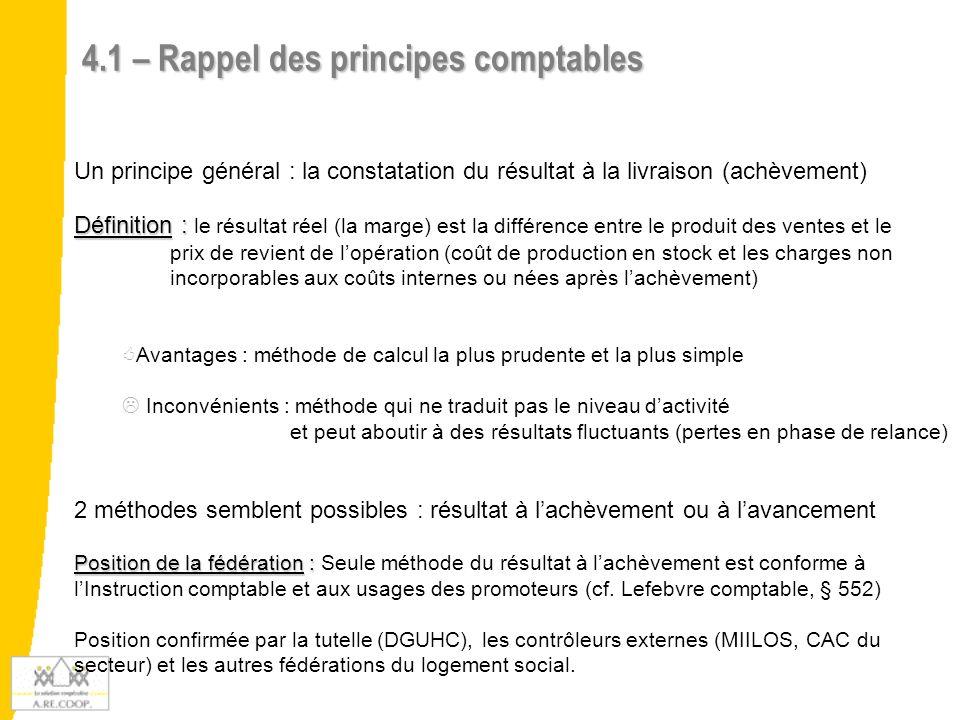 4.1 – Rappel des principes comptables