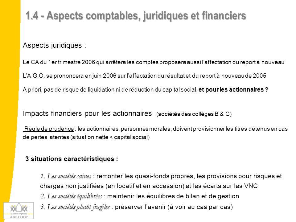 1.4 - Aspects comptables, juridiques et financiers