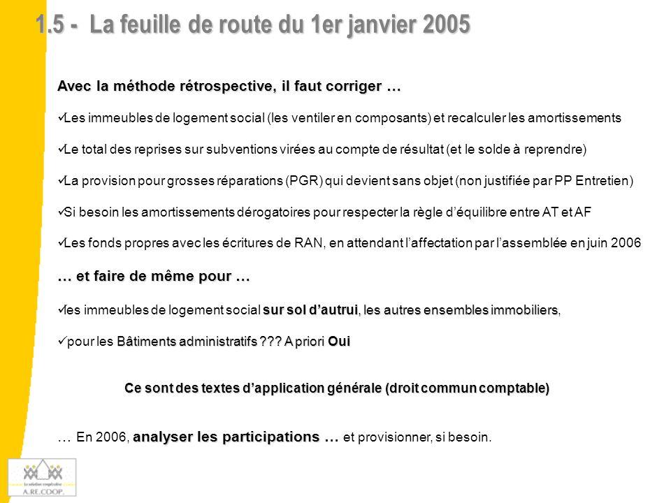 1.5 - La feuille de route du 1er janvier 2005
