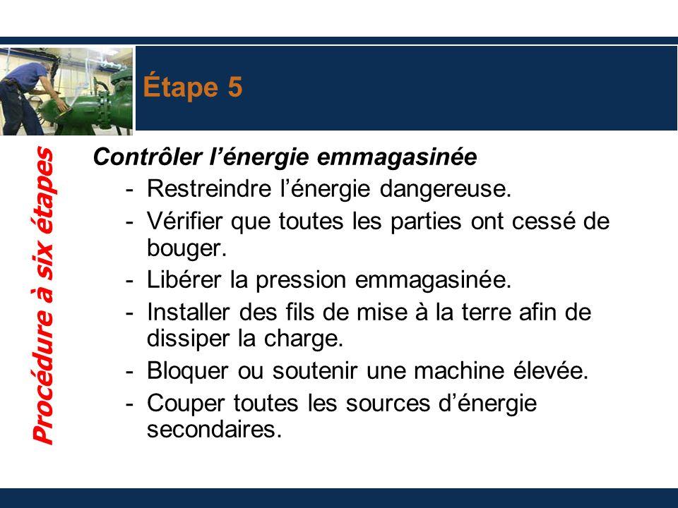 Étape 5 Procédure à six étapes Contrôler l'énergie emmagasinée