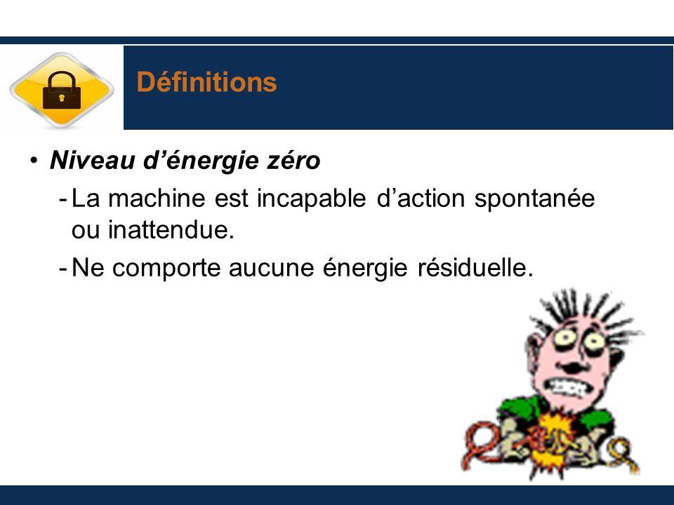 Définitions Niveau d'énergie zéro