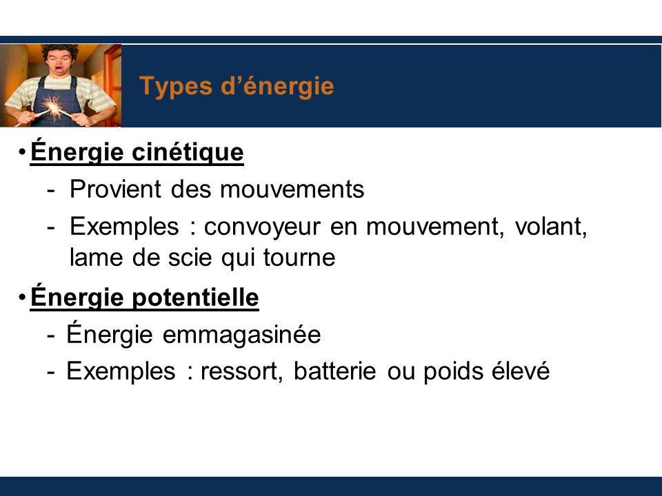 Types d'énergie Énergie cinétique. Provient des mouvements. Exemples : convoyeur en mouvement, volant, lame de scie qui tourne.