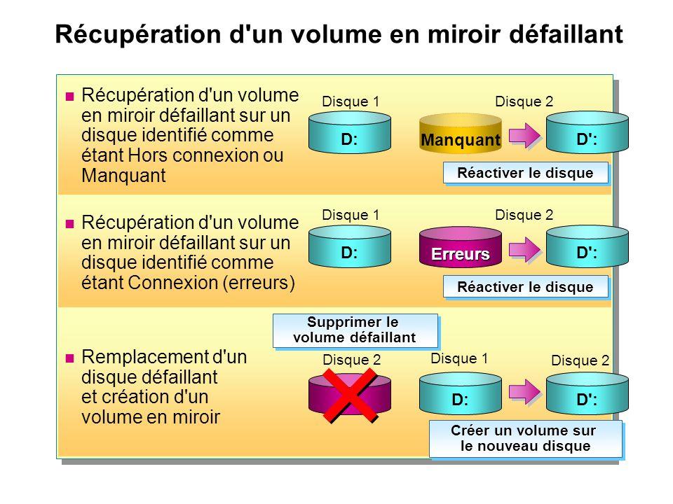 Module 13 impl mentation de la protection contre les for Disque en miroir