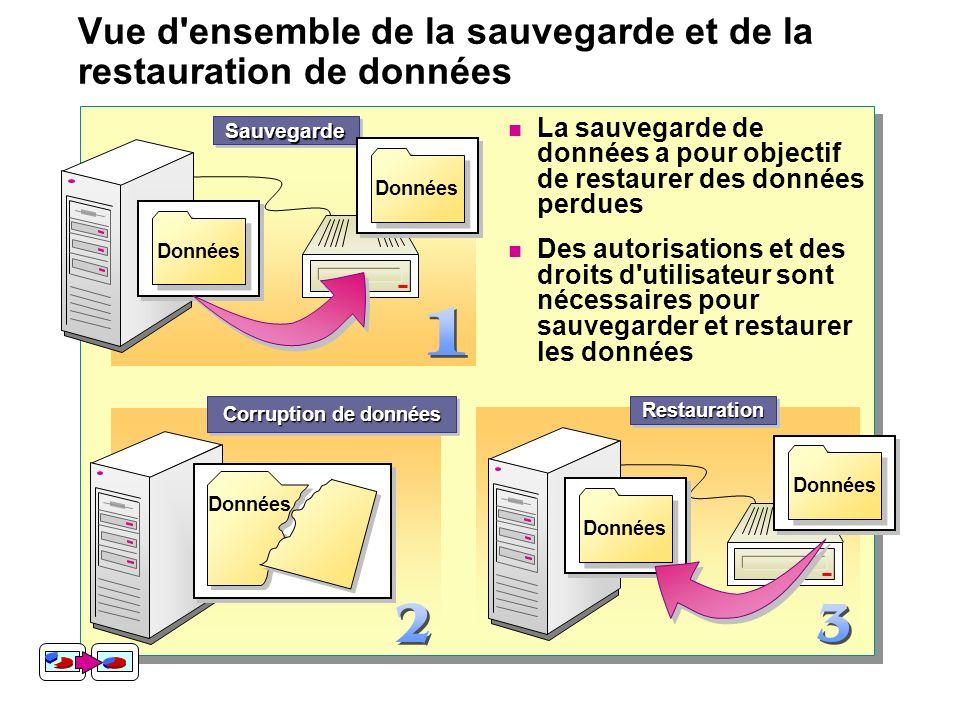 Vue d ensemble de la sauvegarde et de la restauration de données