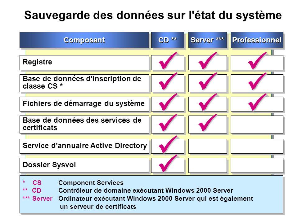 Windows  Restauration Du Syst Ef Bf Bdme  Ef Bf Bd Une Date