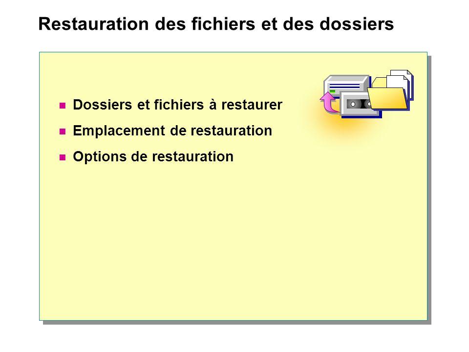 Restauration des fichiers et des dossiers