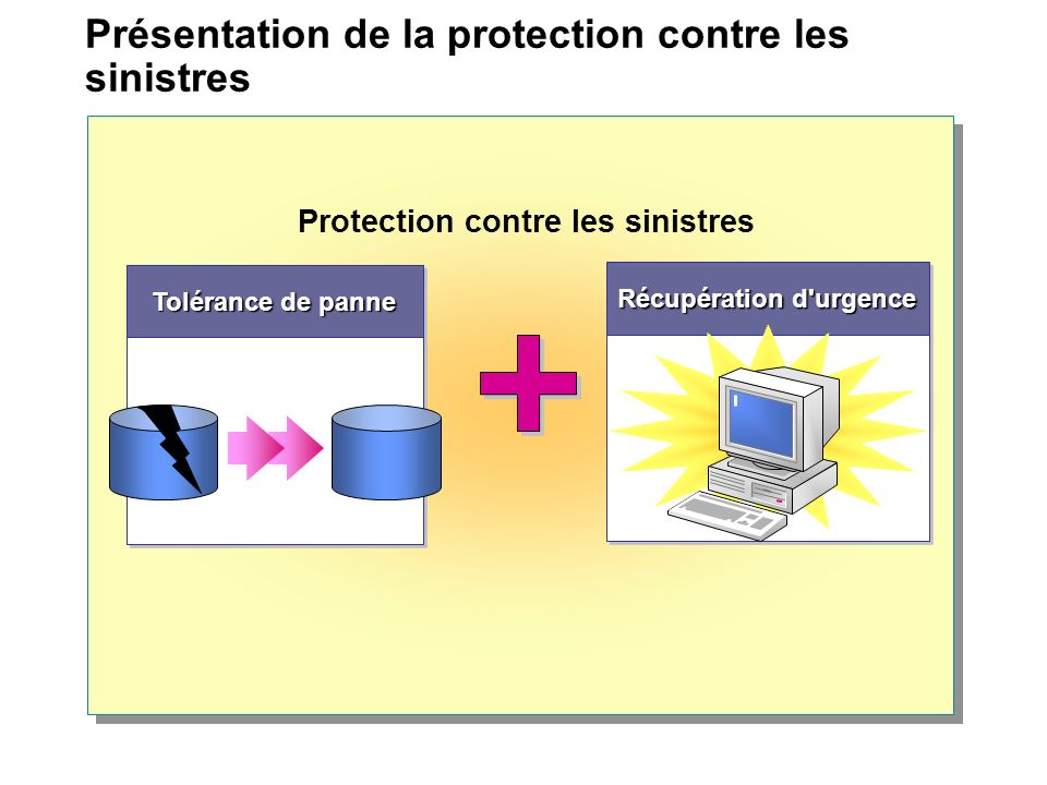 Présentation de la protection contre les sinistres