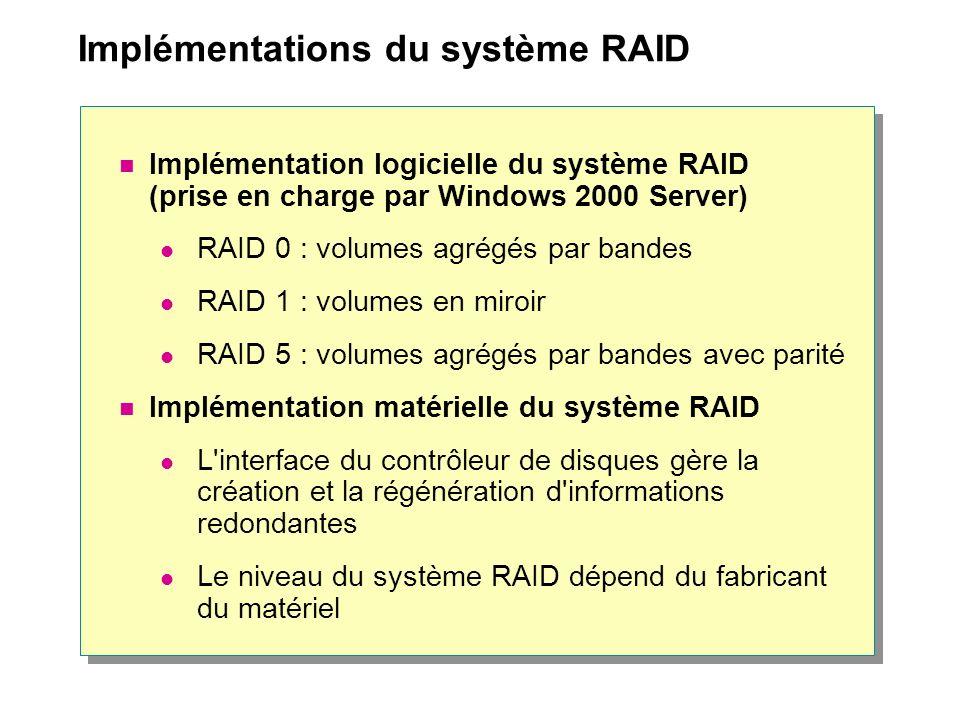 Implémentations du système RAID