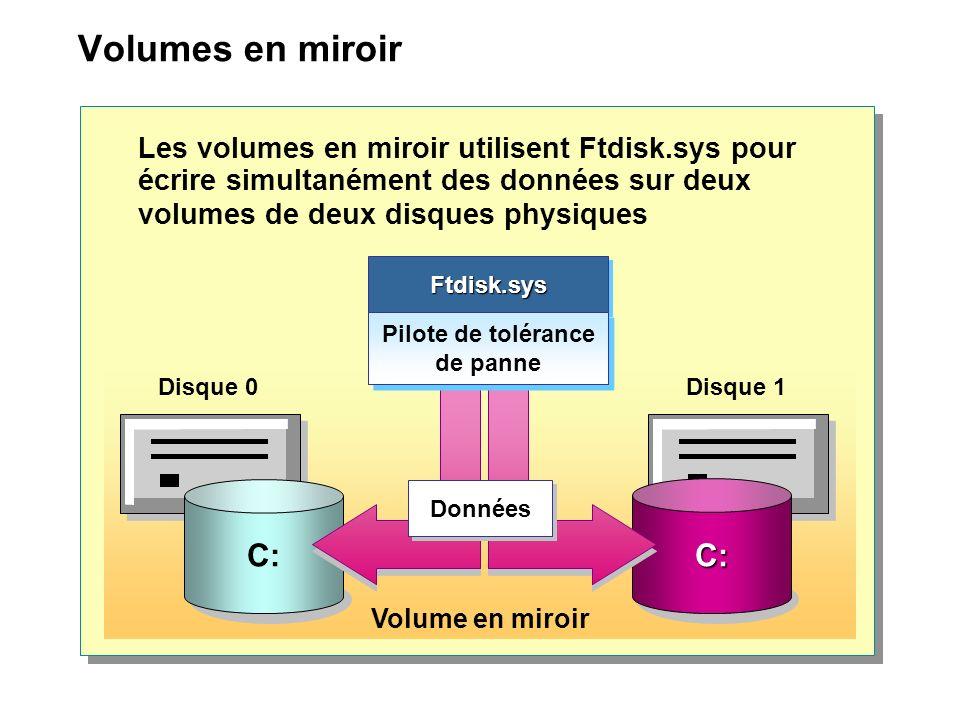 Volumes en miroir Les volumes en miroir utilisent Ftdisk.sys pour écrire simultanément des données sur deux volumes de deux disques physiques.