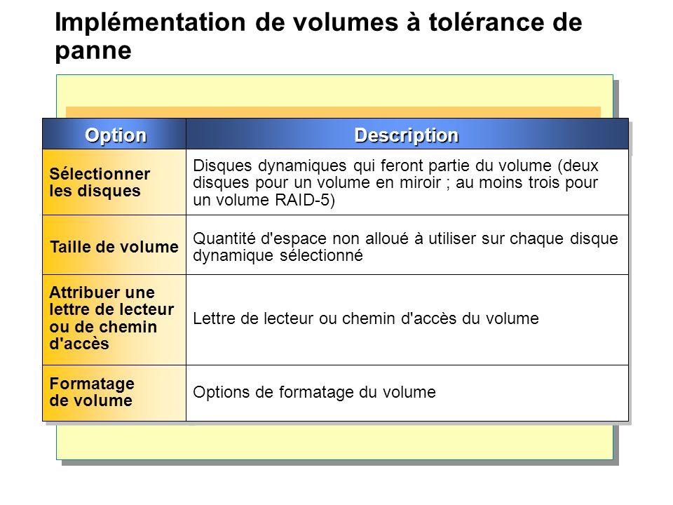 Implémentation de volumes à tolérance de panne