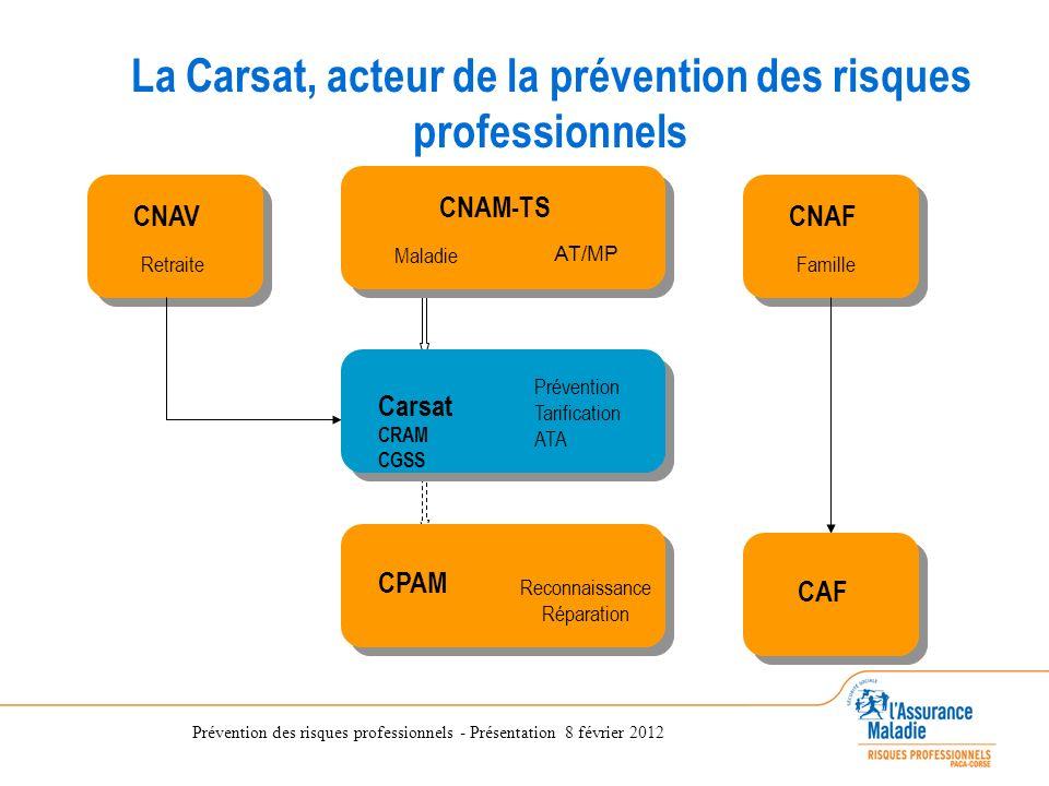 La Carsat, acteur de la prévention des risques professionnels