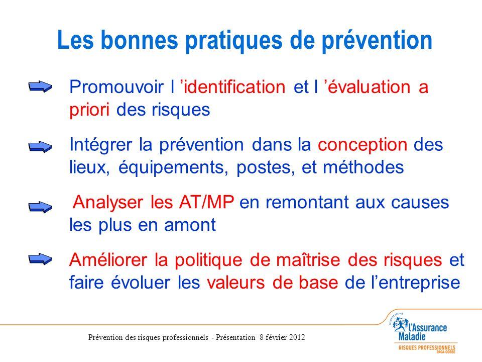 Les bonnes pratiques de prévention