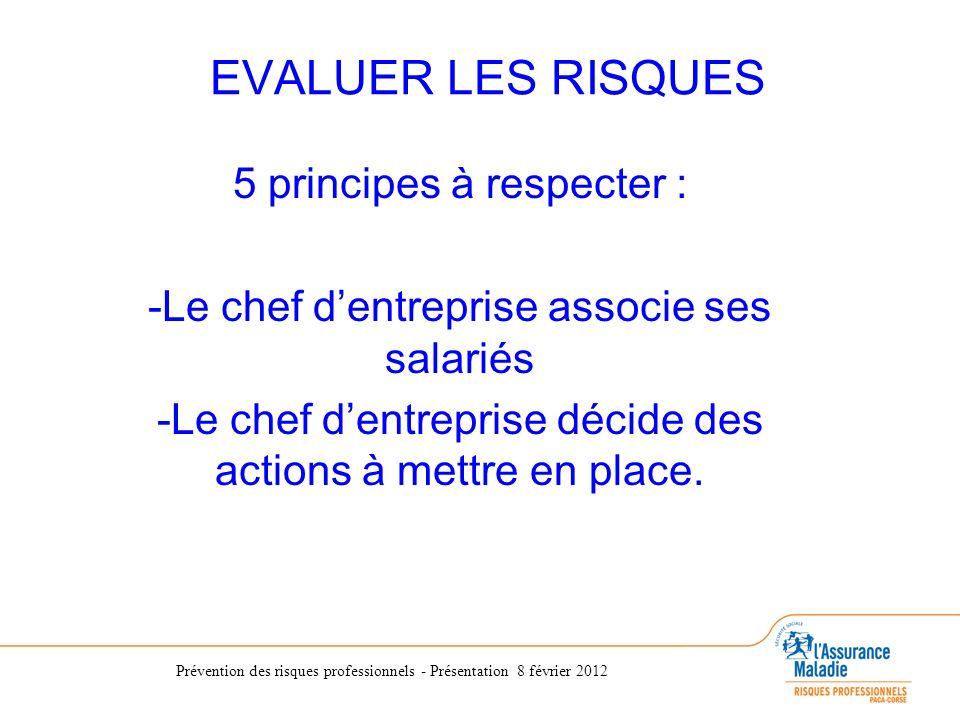EVALUER LES RISQUES 5 principes à respecter :