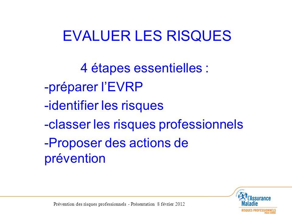 EVALUER LES RISQUES 4 étapes essentielles : préparer l'EVRP