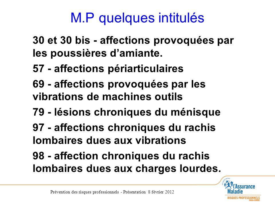 M.P quelques intitulés 30 et 30 bis - affections provoquées par les poussières d'amiante. 57 - affections périarticulaires.