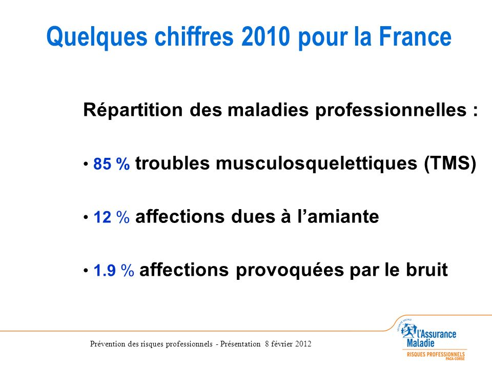Quelques chiffres 2010 pour la France