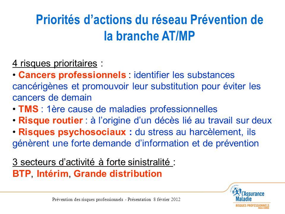 Priorités d'actions du réseau Prévention de la branche AT/MP