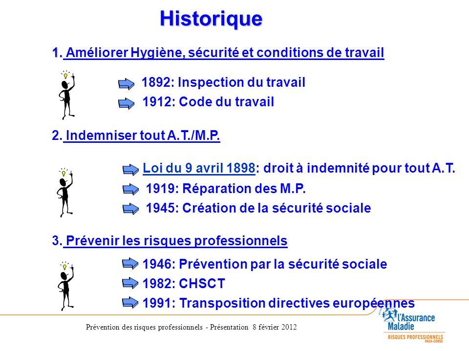 Historique 1. Améliorer Hygiène, sécurité et conditions de travail