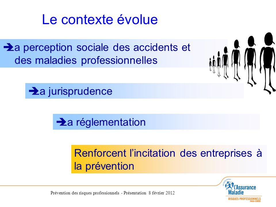 Le contexte évolue La perception sociale des accidents et des maladies professionnelles. La jurisprudence.