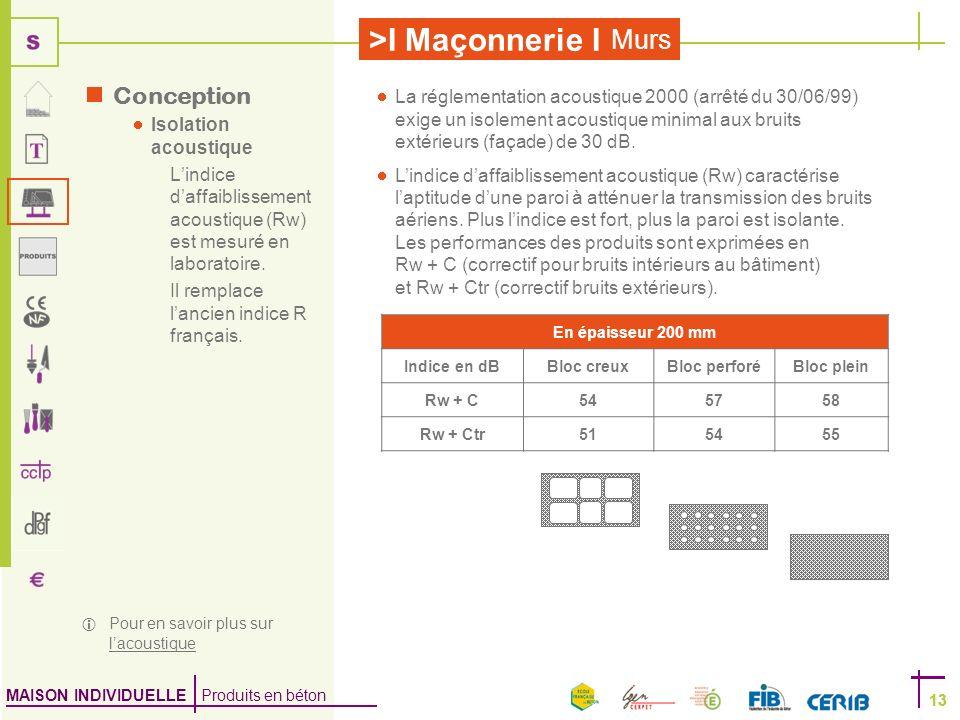 Conception Isolation acoustique. L'indice d'affaiblissement acoustique (Rw) est mesuré en laboratoire.