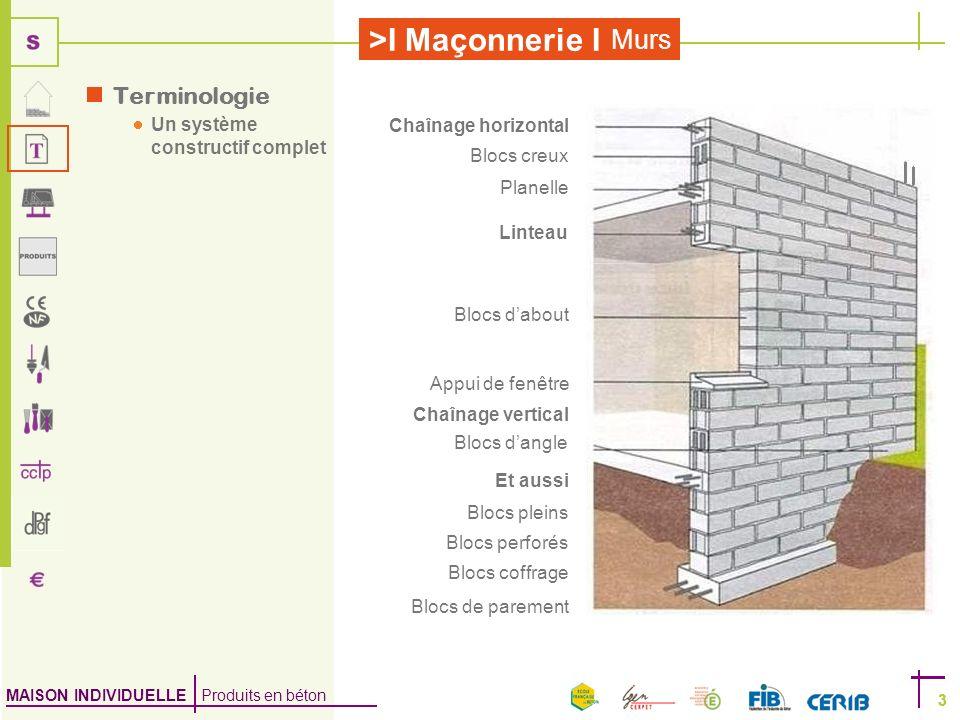Terminologie Un système constructif complet Chaînage horizontal