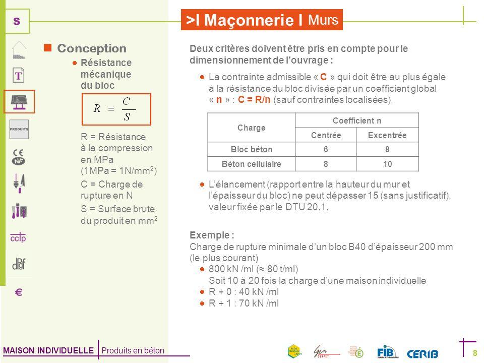 Conception Résistance mécanique du bloc. R = Résistance à la compression en MPa (1MPa = 1N/mm2)