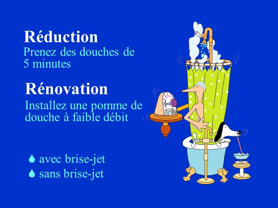 Réduction Rénovation Prenez des douches de 5 minutes