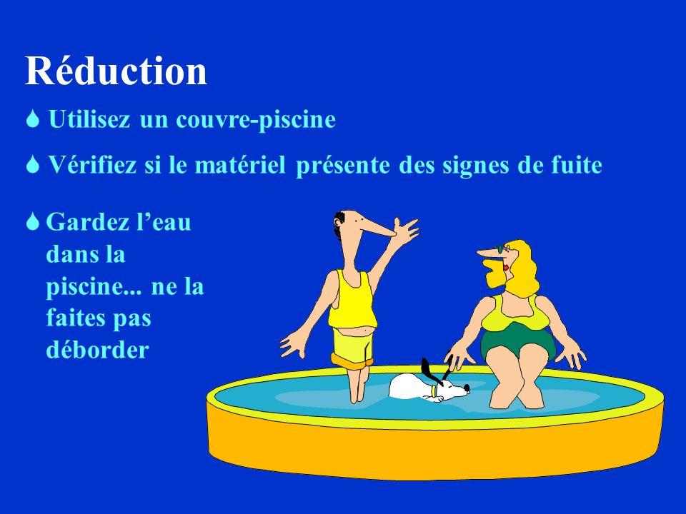 Réduction Utilisez un couvre-piscine