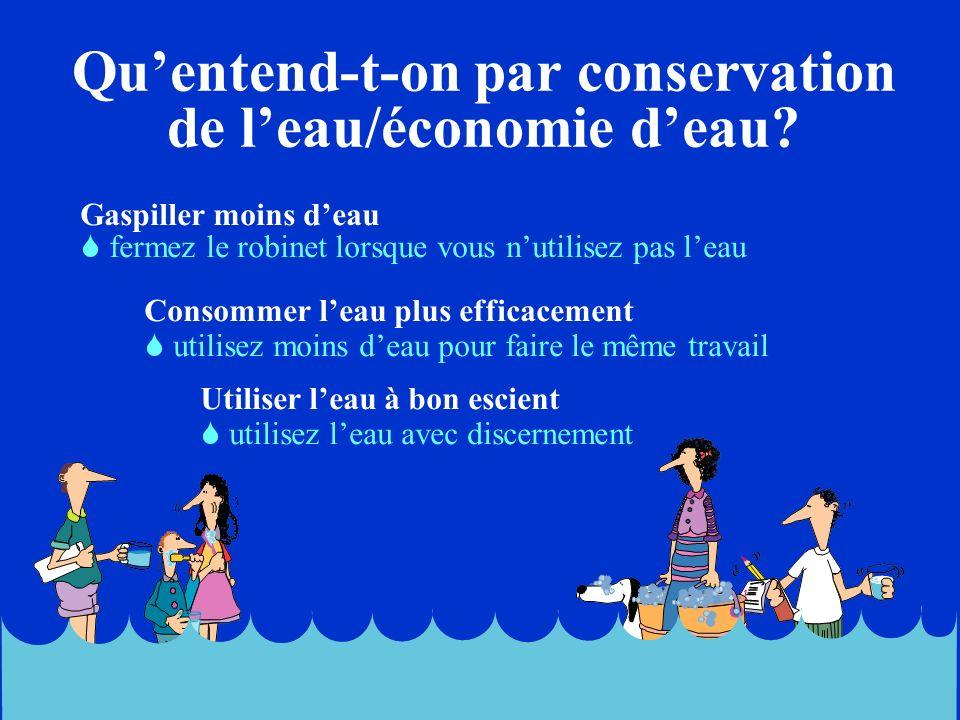 Qu'entend-t-on par conservation de l'eau/économie d'eau