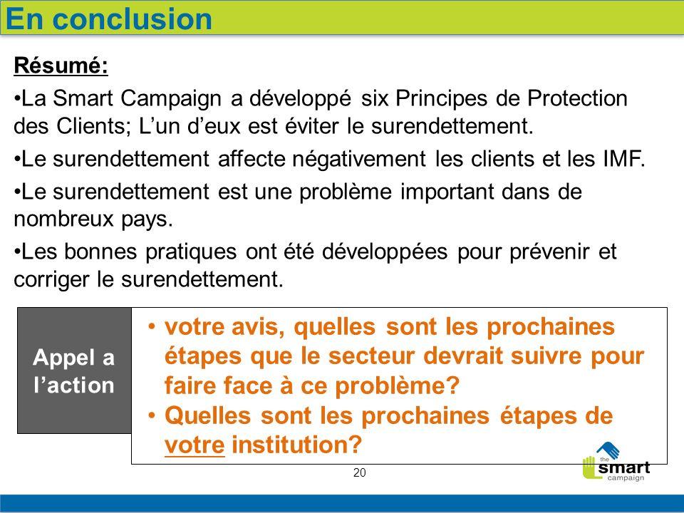 En conclusion Résumé: La Smart Campaign a développé six Principes de Protection des Clients; L'un d'eux est éviter le surendettement.