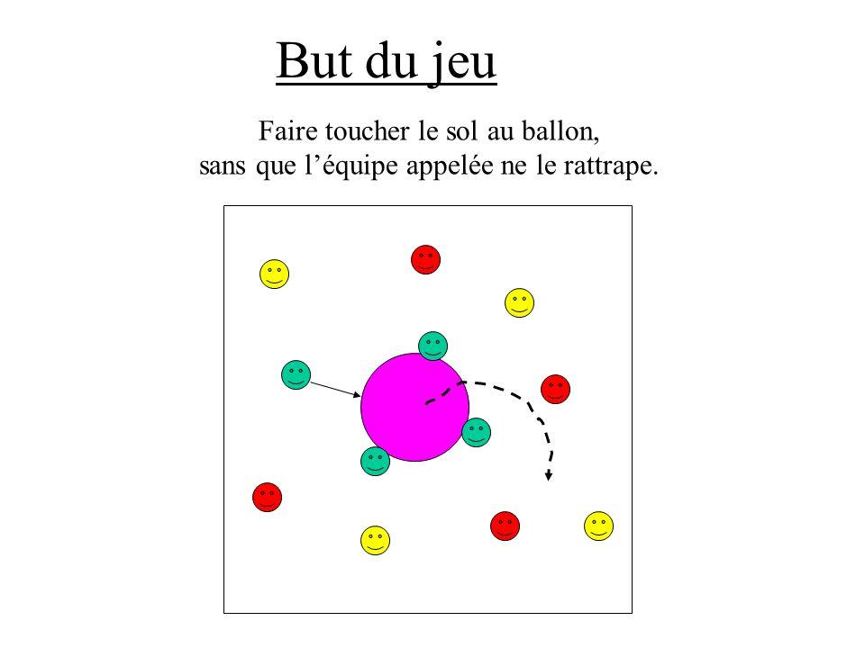 But du jeu Faire toucher le sol au ballon, sans que l'équipe appelée ne le rattrape.