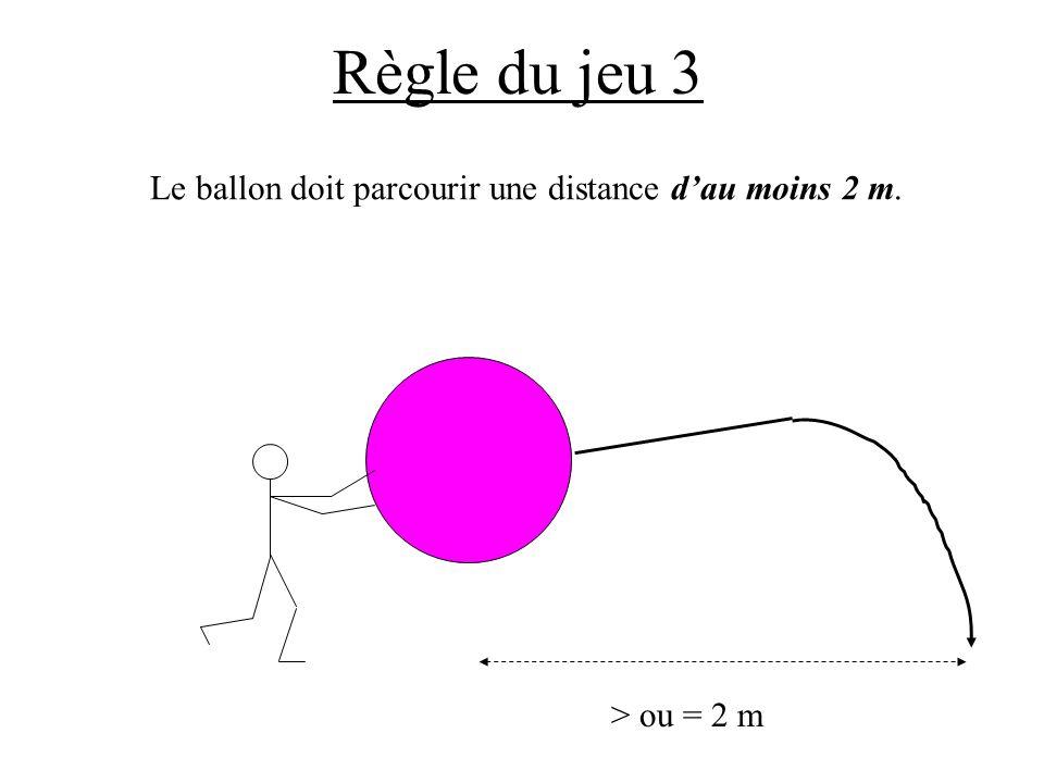 Le ballon doit parcourir une distance d'au moins 2 m.