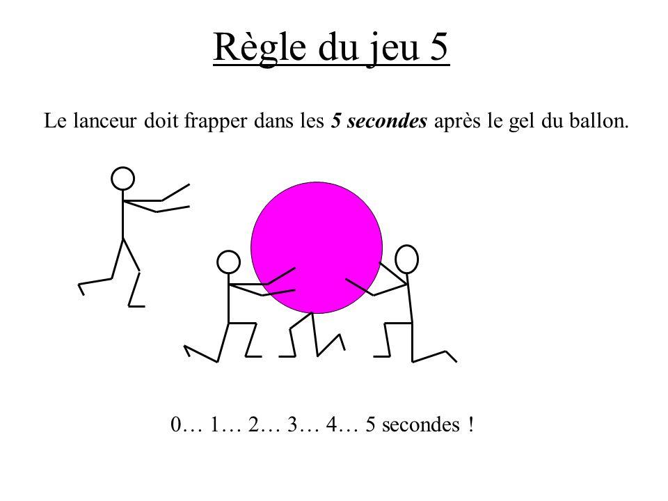 Le lanceur doit frapper dans les 5 secondes après le gel du ballon.