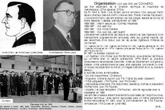 Organisation (voir Les AIA, par COMAERO)