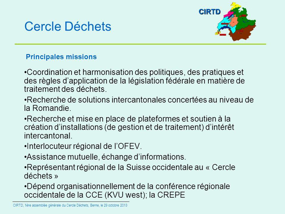 CIRTD Cercle Déchets. Principales missions.