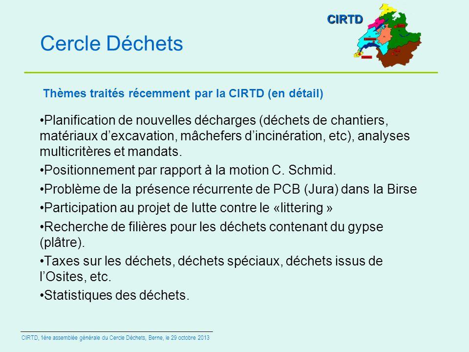 CIRTD Cercle Déchets. Thèmes traités récemment par la CIRTD (en détail)