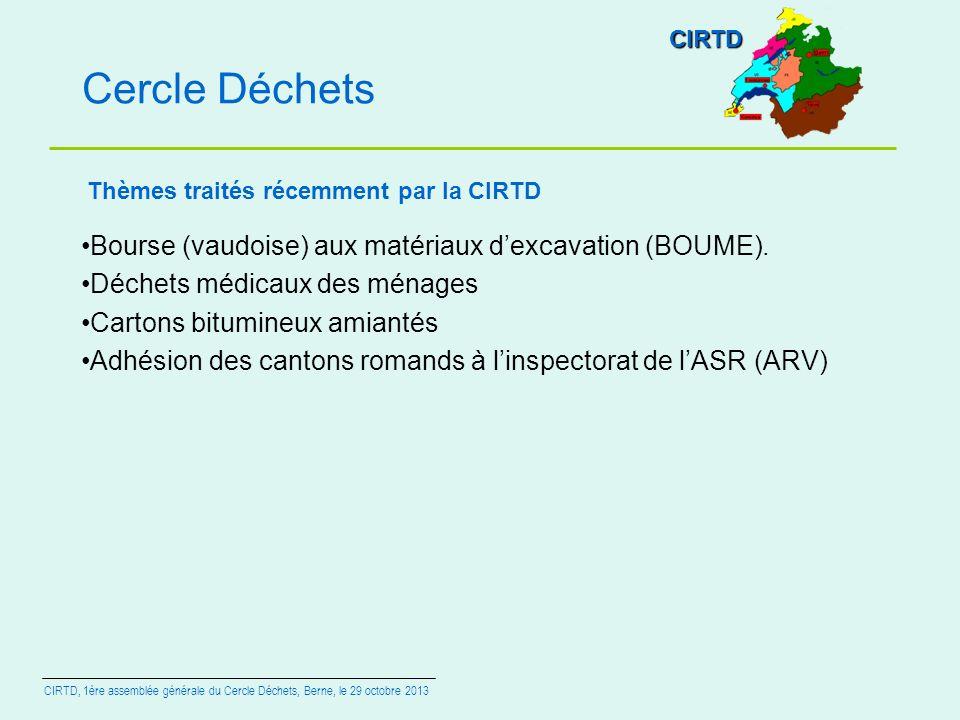 Cercle Déchets Bourse (vaudoise) aux matériaux d'excavation (BOUME).