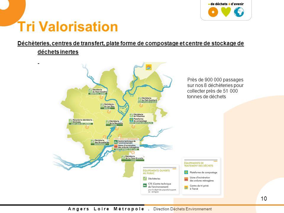 Tri ValorisationDéchèteries, centres de transfert, plate forme de compostage et centre de stockage de déchets inertes.