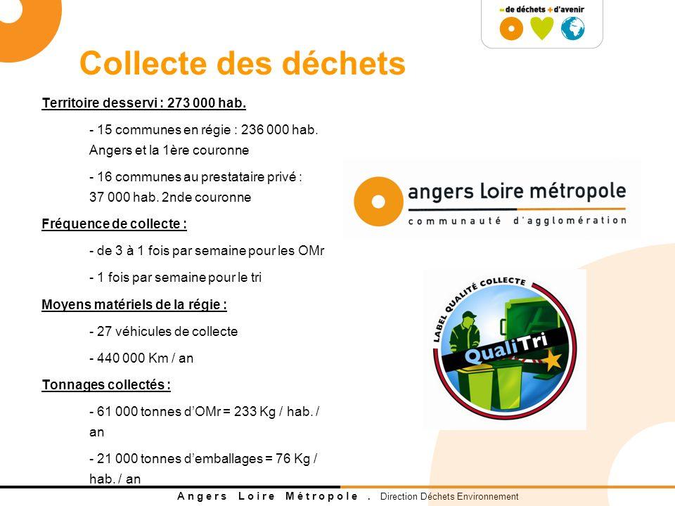 Collecte des déchets Territoire desservi : 273 000 hab.