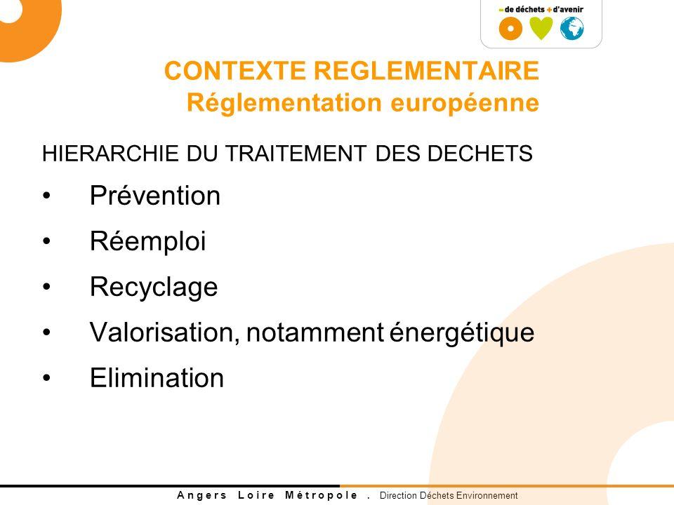 CONTEXTE REGLEMENTAIRE Réglementation européenne