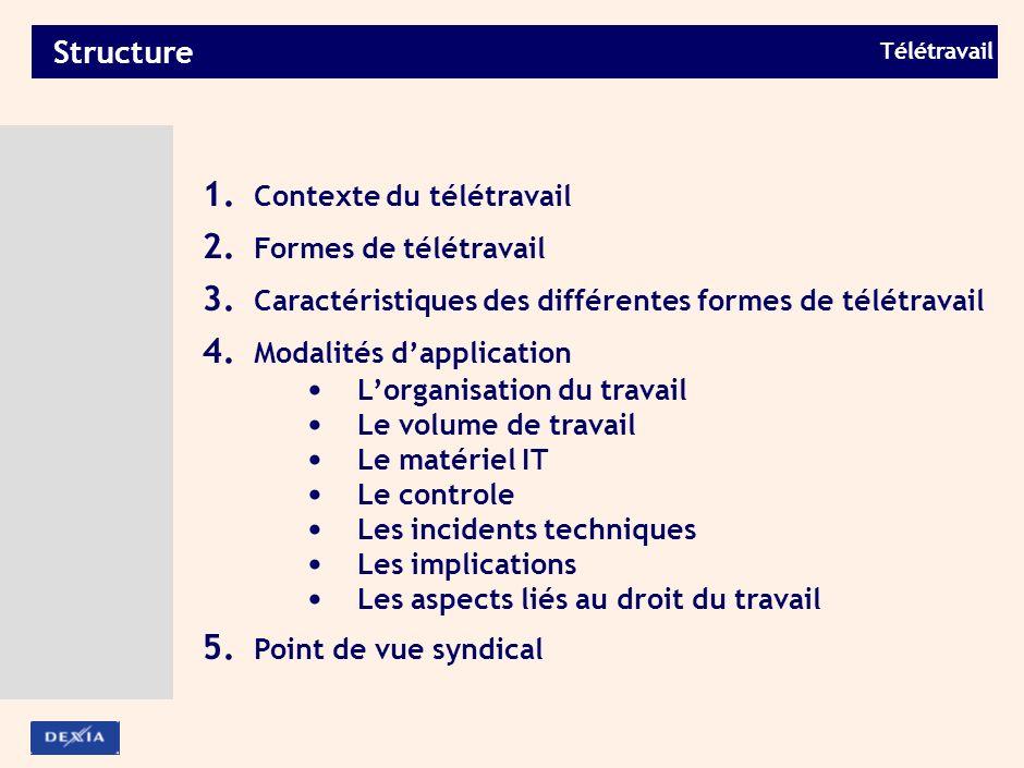 Structure Contexte du télétravail Formes de télétravail