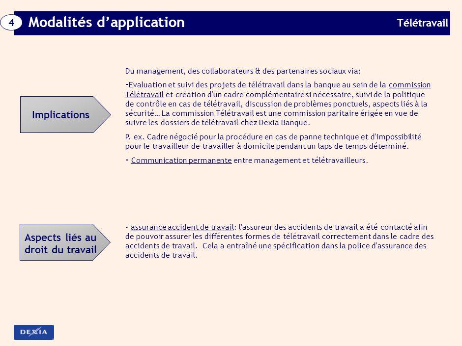 Aspects liés au droit du travail